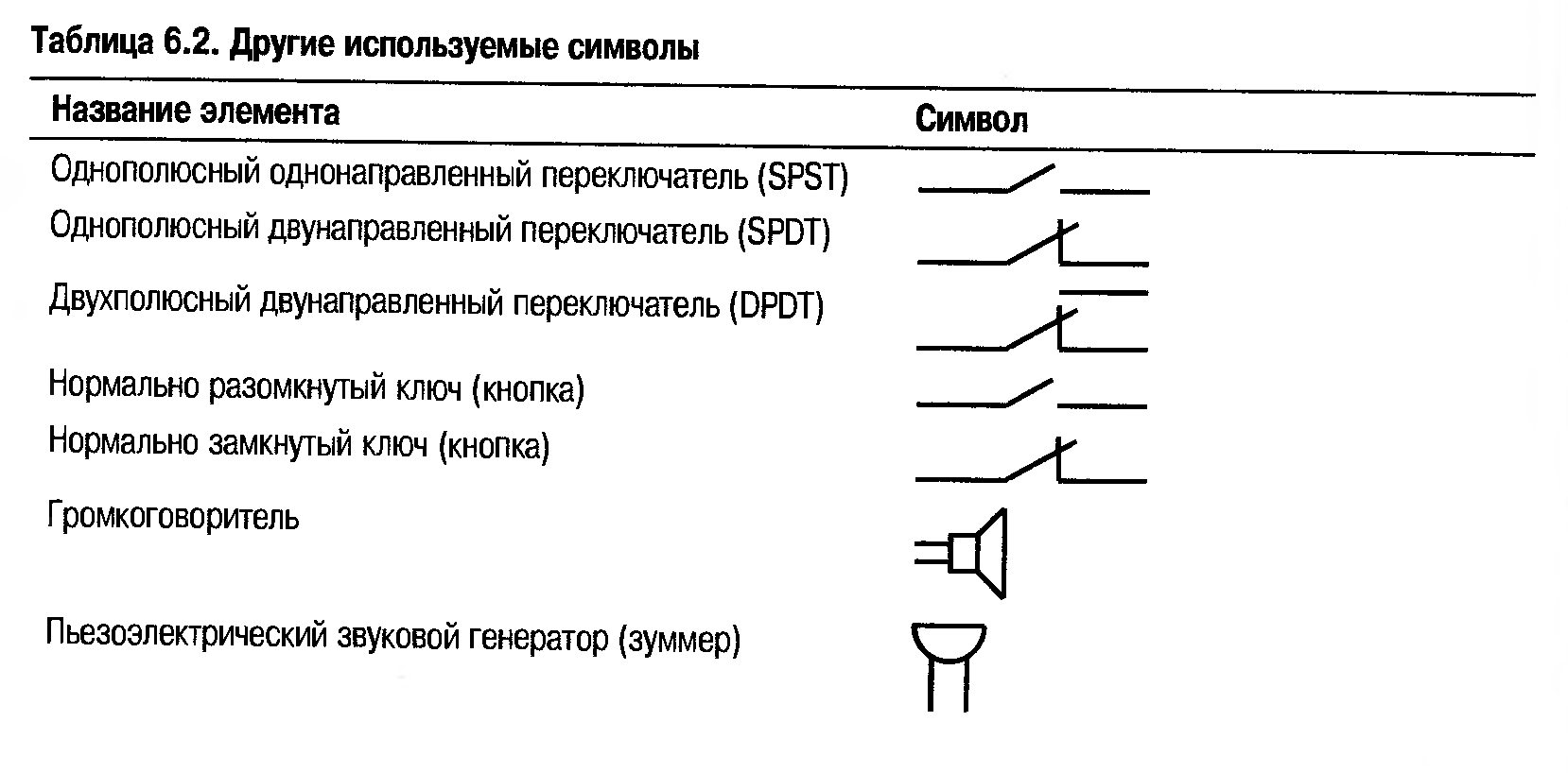 схема для ковровой техники размерами 140 на 180 клеток
