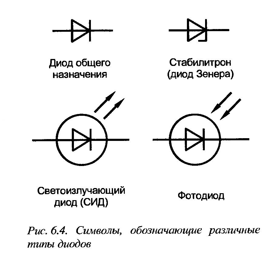 схема автоиатического заряда конденсатора для музыки